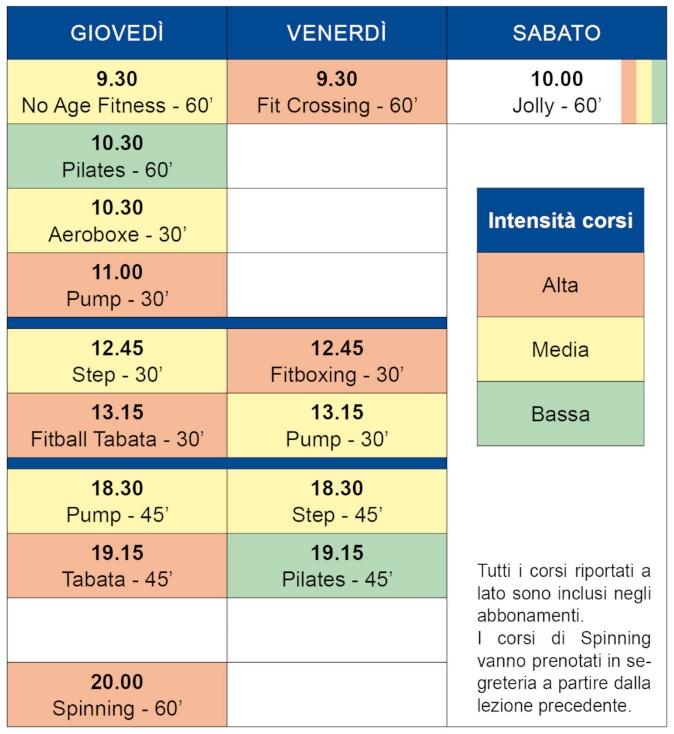 Calendario Esami Unibg.Notizie Cus Bergamo