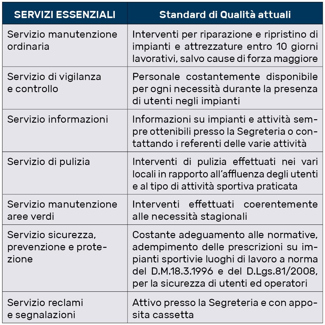 CUS Bg standard di qualità attuali e programmati servizi essenziali