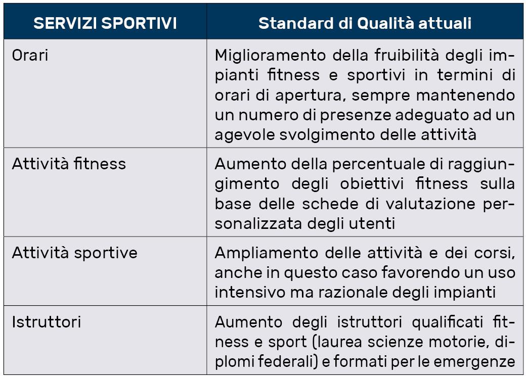 CUS Bg standard di qualità attuali e programmati servizi sportivi